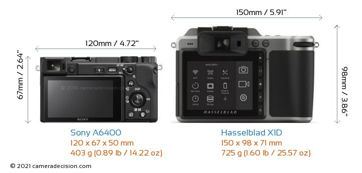 Sony A6400 vs Hasselblad X1D Camera Size Comparison - Back View