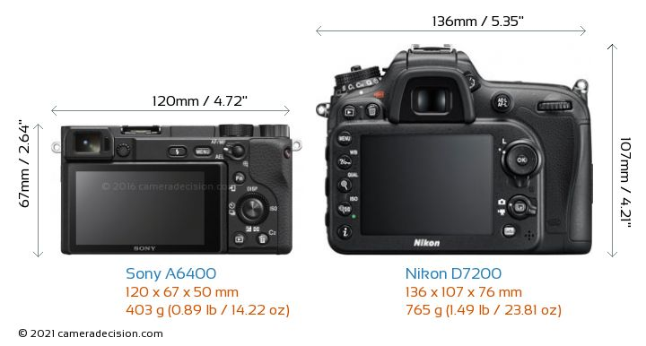 Sony A6400 vs Nikon D7200 Camera Size Comparison - Back View