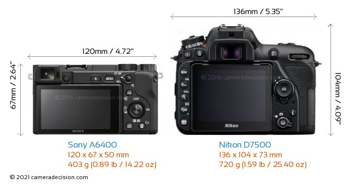 Sony A6400 vs Nikon D7500 Camera Size Comparison - Back View