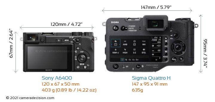 Sony A6400 vs Sigma Quattro H Camera Size Comparison - Back View