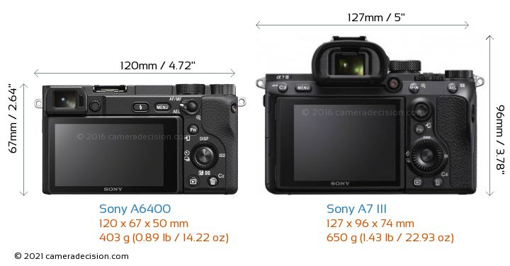 Sony A6400 vs Sony A7 III Camera Size Comparison - Back View