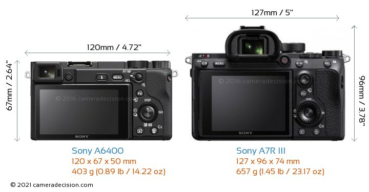 Sony A6400 vs Sony A7R III Camera Size Comparison - Back View