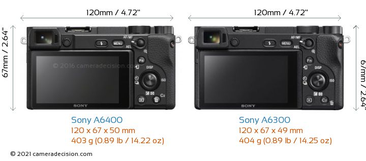 Sony A6400 vs Sony A6300 Camera Size Comparison - Back View