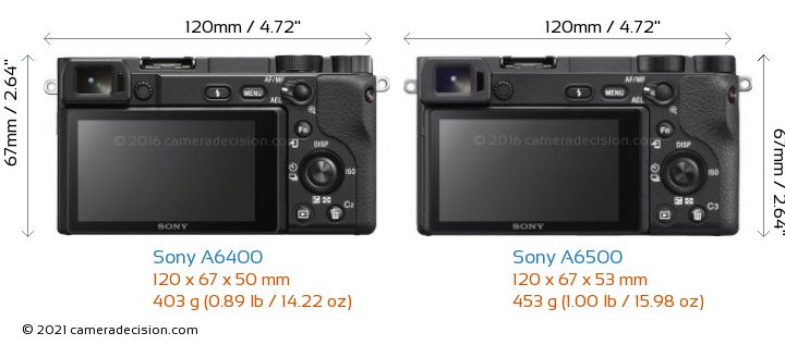 Sony A6400 vs Sony A6500 Camera Size Comparison - Back View