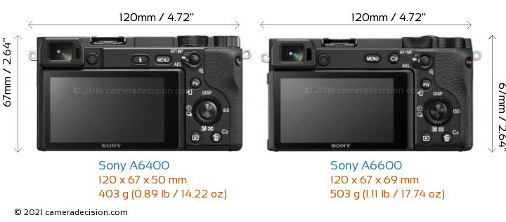 Sony A6400 vs Sony A6600 Camera Size Comparison - Back View