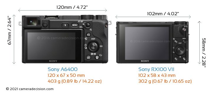 Sony A6400 vs Sony RX100 VII Camera Size Comparison - Back View