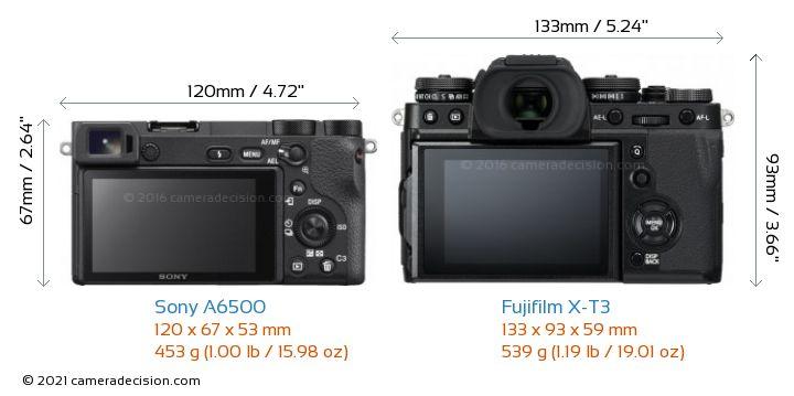 Sony A6500 vs Fujifilm X-T3 Camera Size Comparison - Back View