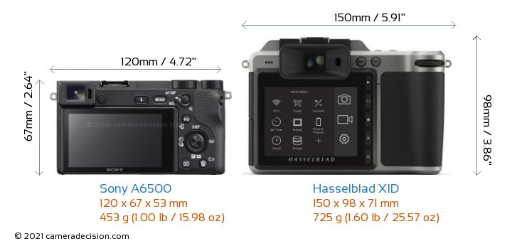 Sony A6500 vs Hasselblad X1D Camera Size Comparison - Back View