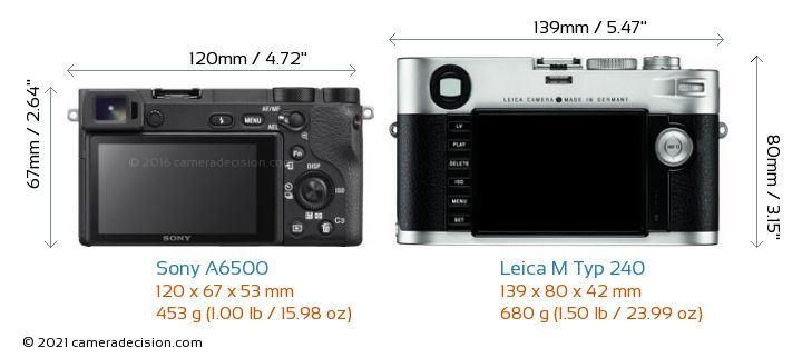 Sony A6500 vs Leica M Typ 240 Camera Size Comparison - Back View