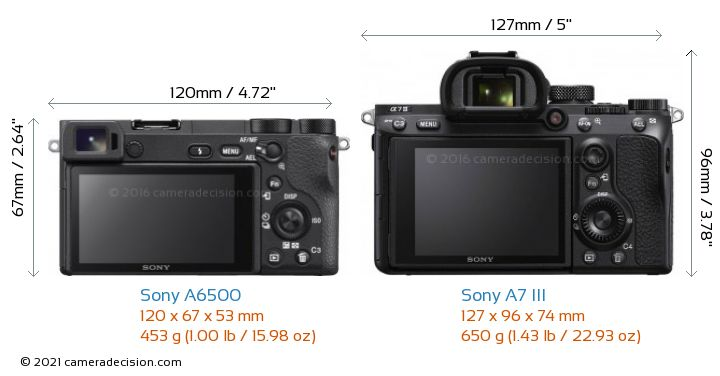 Sony A6500 vs Sony A7 III Camera Size Comparison - Back View