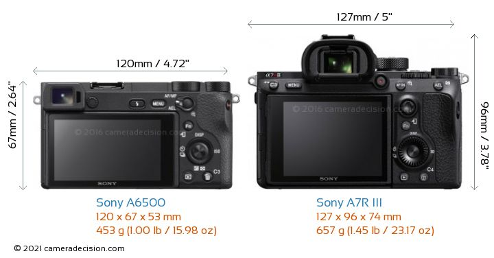 Sony A6500 vs Sony A7R III Camera Size Comparison - Back View