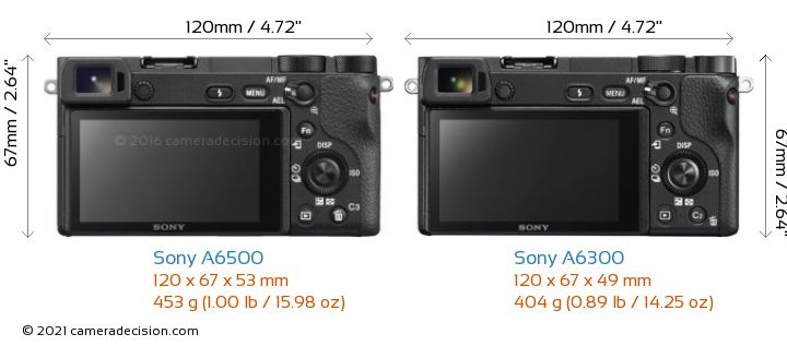 Sony A6500 vs Sony A6300 Camera Size Comparison - Back View