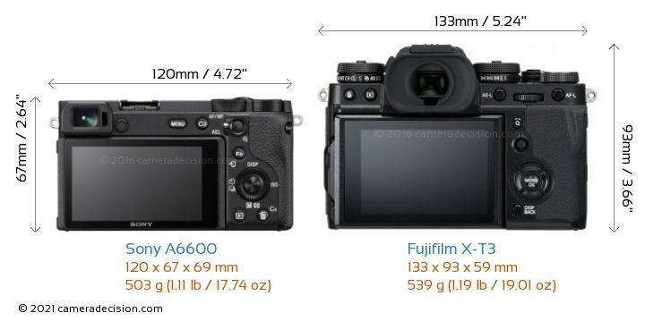Sony A6600 vs Fujifilm X-T3 Camera Size Comparison - Back View