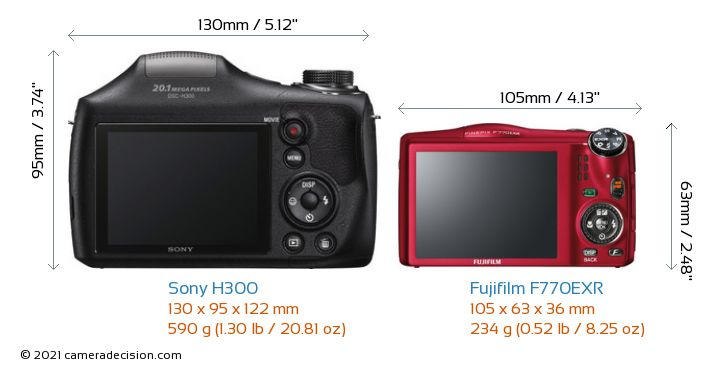 Sony H300 vs Fujifilm F770EXR Camera Size Comparison - Back View