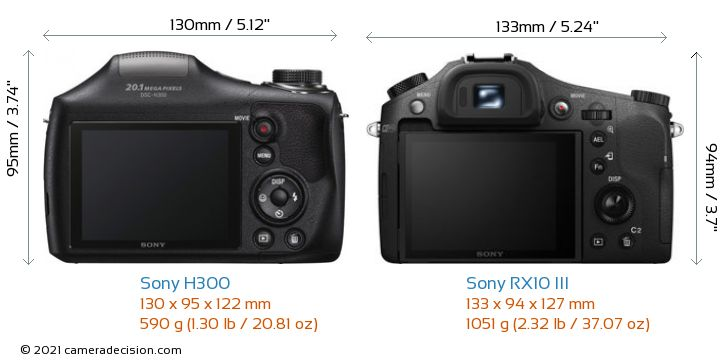 Sony H300 vs Sony RX10 III Camera Size Comparison - Back View