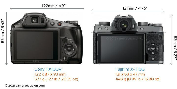 Sony HX100V vs Fujifilm X-T100 Camera Size Comparison - Back View