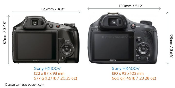 Sony HX100V vs Sony HX400V Camera Size Comparison - Back View