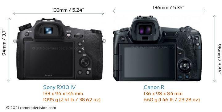 Sony RX10 IV vs Canon R Camera Size Comparison - Back View