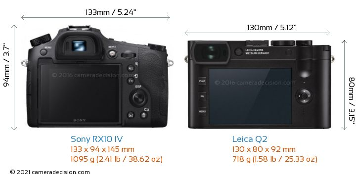 Sony RX10 IV vs Leica Q2 Camera Size Comparison - Back View
