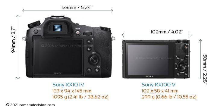 Sony RX10 IV vs Sony RX100 V Camera Size Comparison - Back View