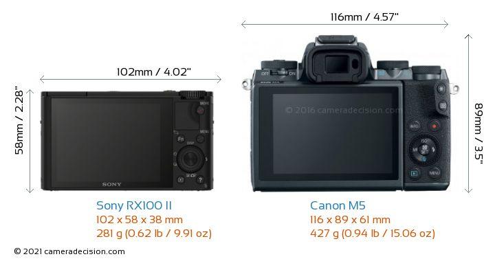 Sony RX100 II vs Canon M5 Camera Size Comparison - Back View