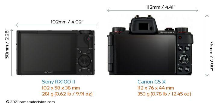 Sony RX100 II vs Canon G5 X Camera Size Comparison - Back View