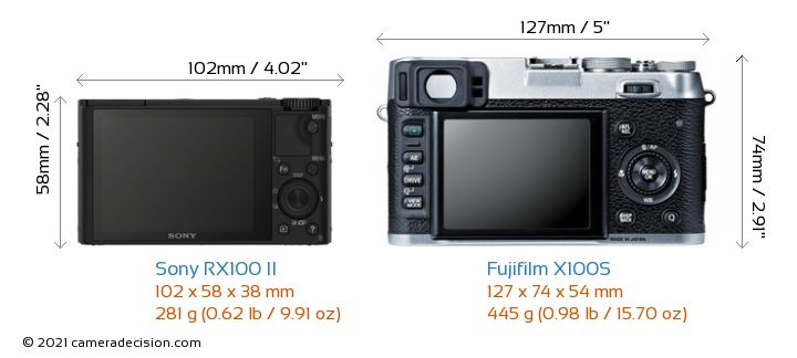 Fujifilm X100S vs Sony Cyber-shot DSC-RX100: What is the ...