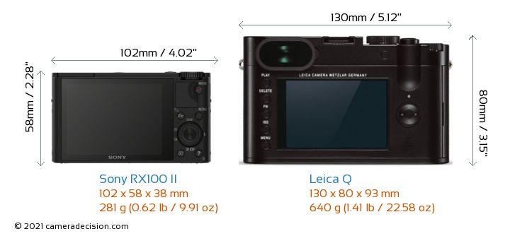 Sony RX100 II vs Leica Q Camera Size Comparison - Back View