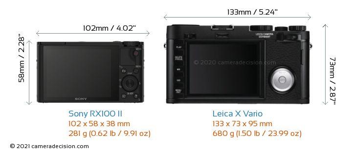 Sony RX100 II vs Leica X Vario Camera Size Comparison - Back View