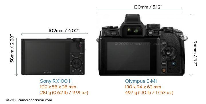 Sony RX100 II vs Olympus E-M1 Camera Size Comparison - Back View
