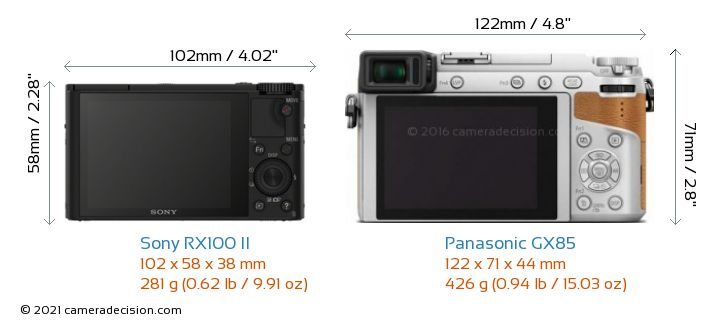 Sony RX100 II vs Panasonic GX85 Camera Size Comparison - Back View