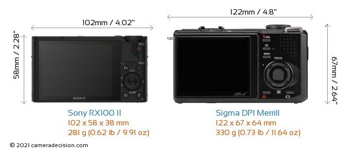 Sony RX100 II vs Sigma DP1 Merrill Camera Size Comparison - Back View