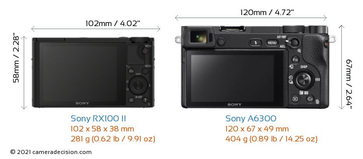 Sony RX100 II vs Sony A6300 Camera Size Comparison - Back View