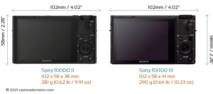 Sony RX100 II vs Sony RX100 III Camera Size Comparison - Back View