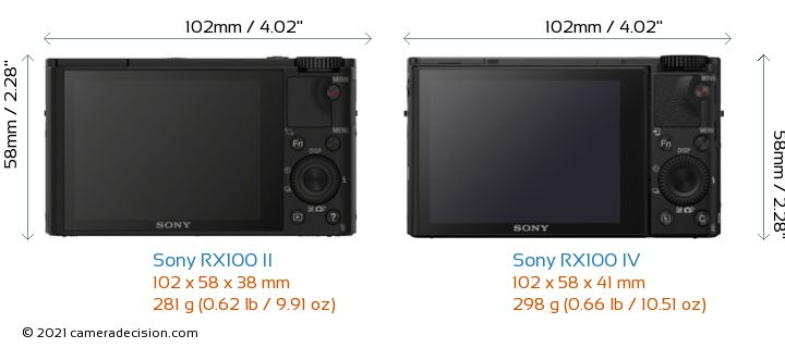 Sony RX100 II vs Sony RX100 IV Camera Size Comparison - Back View