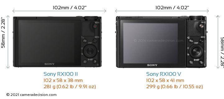 Sony RX100 II vs Sony RX100 V Camera Size Comparison - Back View