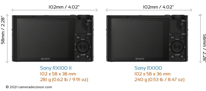 Sony RX100 II vs Sony RX100 Camera Size Comparison - Back View