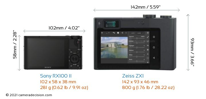 Sony RX100 II vs Zeiss ZX1 Camera Size Comparison - Back View