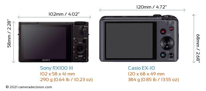 Sony RX100 III vs Casio EX-10 Camera Size Comparison - Back View