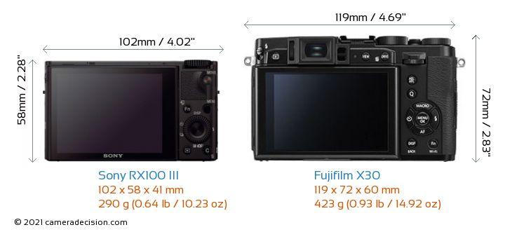 Sony RX100 III vs Fujifilm X30 Camera Size Comparison - Back View