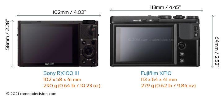 Sony RX100 III vs Fujifilm XF10 Camera Size Comparison - Back View