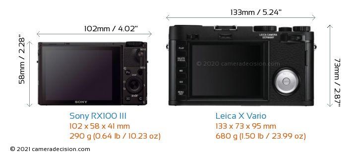 Sony RX100 III vs Leica X Vario Camera Size Comparison - Back View
