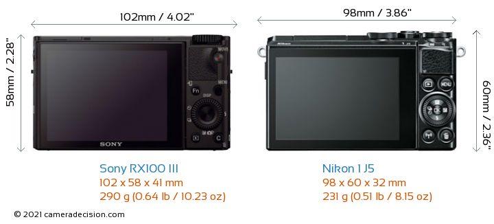Sony RX100 III vs Nikon 1 J5 Camera Size Comparison - Back View