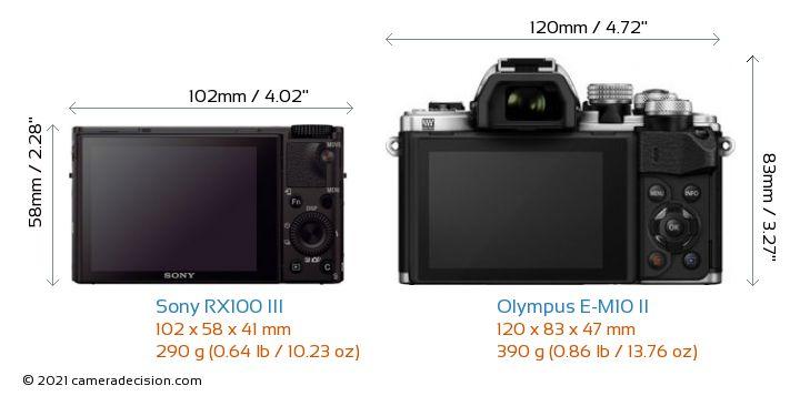 Sony RX100 III vs Olympus E-M10 II Camera Size Comparison - Back View