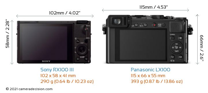 Sony RX100 III vs Panasonic LX100 Camera Size Comparison - Back View