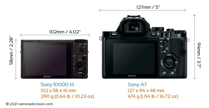 Sony RX100 III vs Sony A7 Camera Size Comparison - Back View