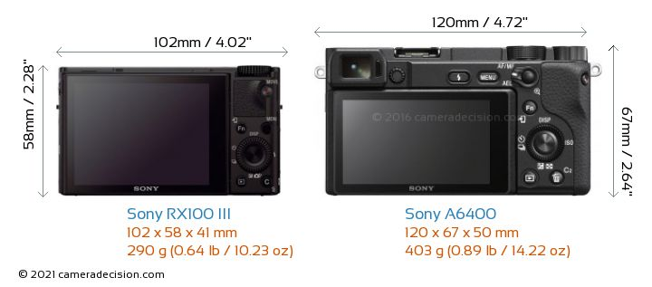 Sony RX100 III vs Sony A6400 Camera Size Comparison - Back View