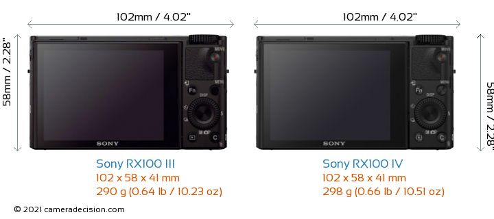Sony RX100 III vs Sony RX100 IV Camera Size Comparison - Back View