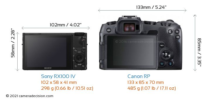 Sony RX100 IV vs Canon RP Camera Size Comparison - Back View