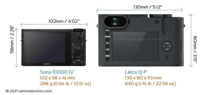 Sony RX100 IV vs Leica Q-P Camera Size Comparison - Back View